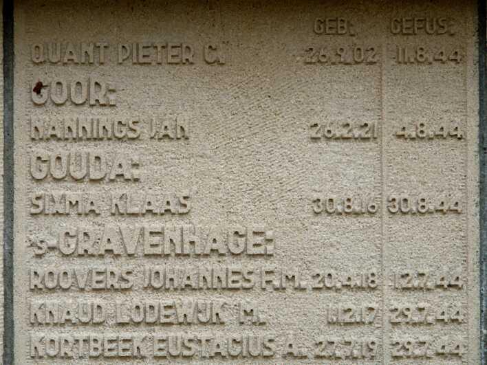 Detail van het monument Kamp Vught